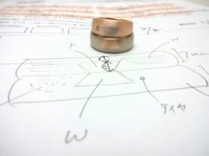 二人で作る結婚指輪